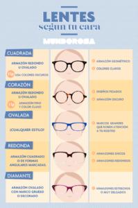 que gafas usar según tu cara