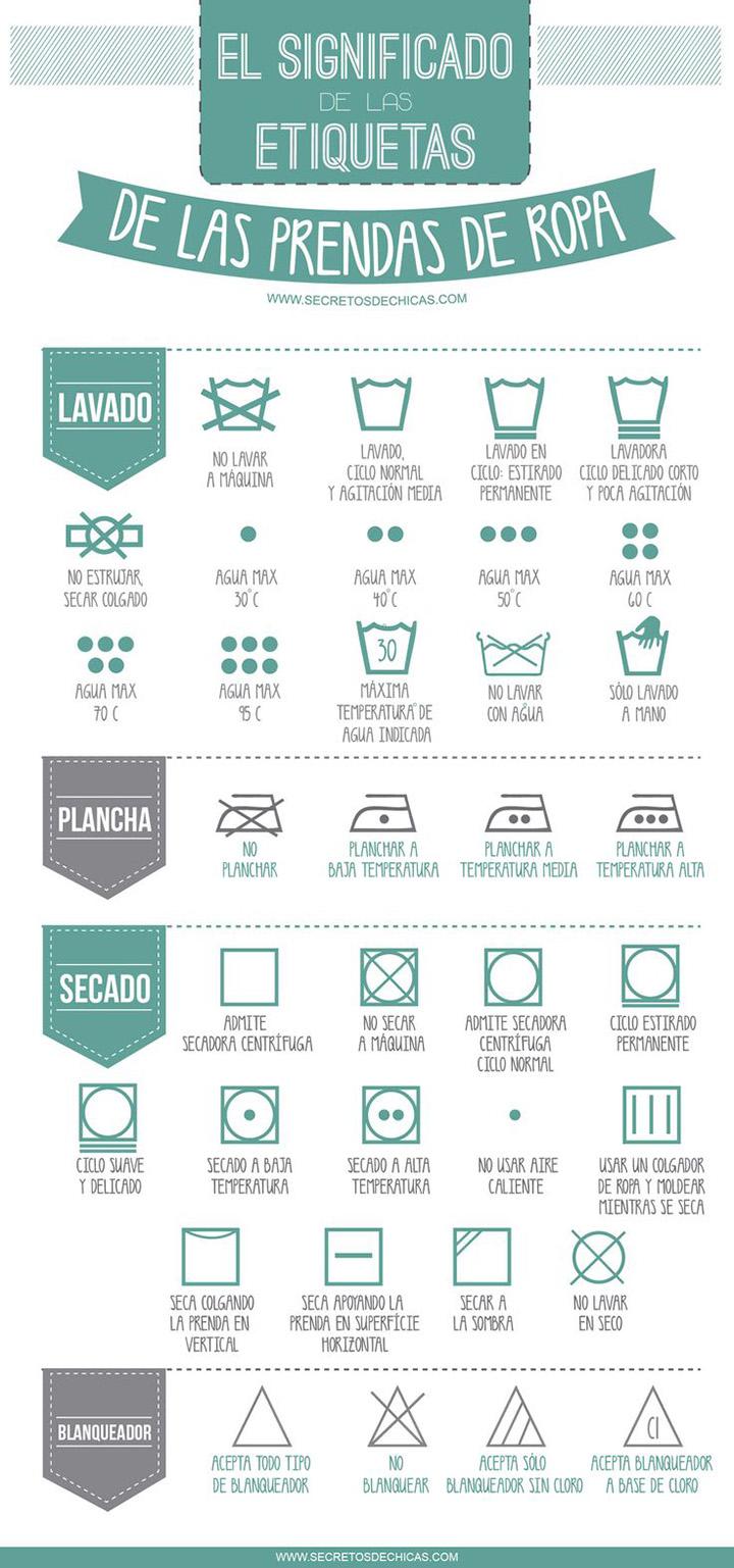 significado de las etiquetas de la ropa