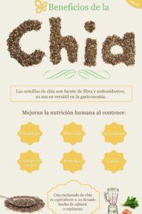 beneficios de las semillas de chia