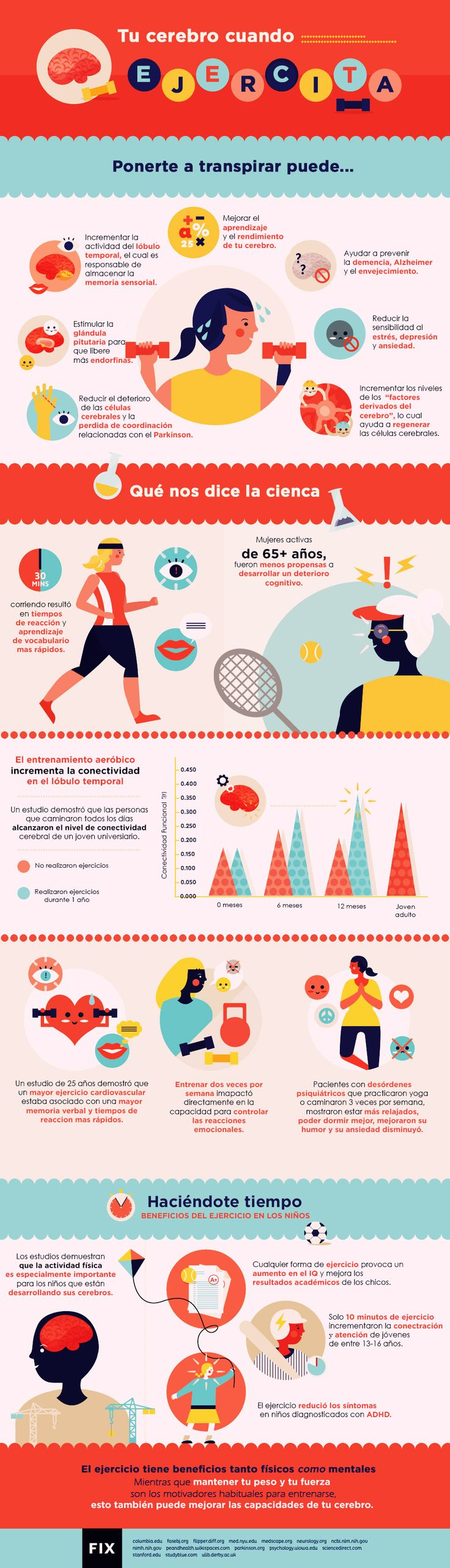 beneficios del ejercicio para el cerebro