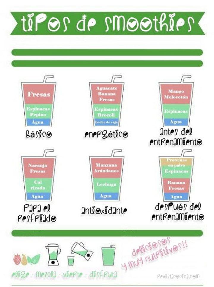 tipos de smoothies