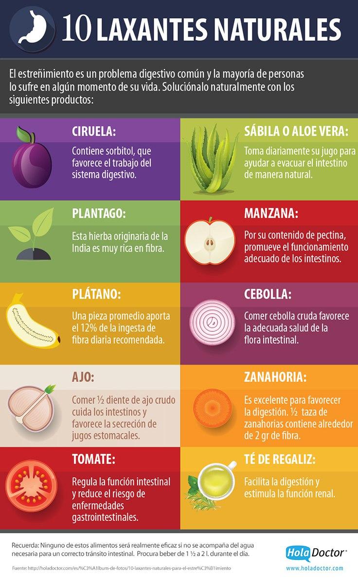 10 laxantes naturales para aliviar el estre imiento - Remedios caseros para quitar la mala suerte ...