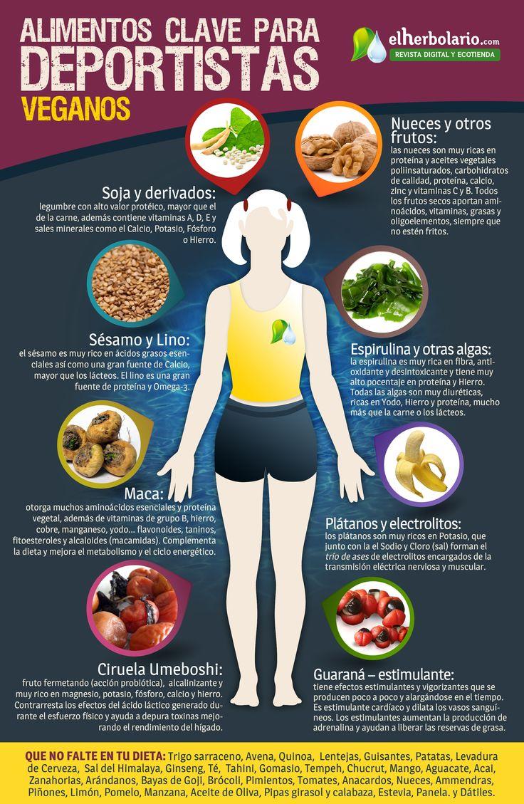 alimentos para deportistas veganos