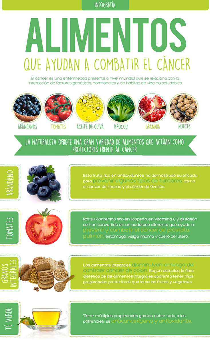 9 alimentos que nos ayudan a prevenir el c ncer infograf as y remedios - Que alimentos son antioxidantes naturales ...