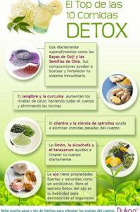 alimentos detox