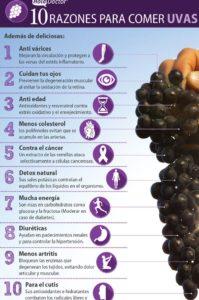 razones para comer más uvas