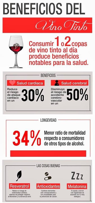 Los Beneficios Del Vino Tinto Para La Salud Infografías Y Remedios