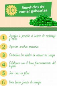 beneficios de comer guisantes verdes