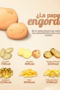 calorías de la patata
