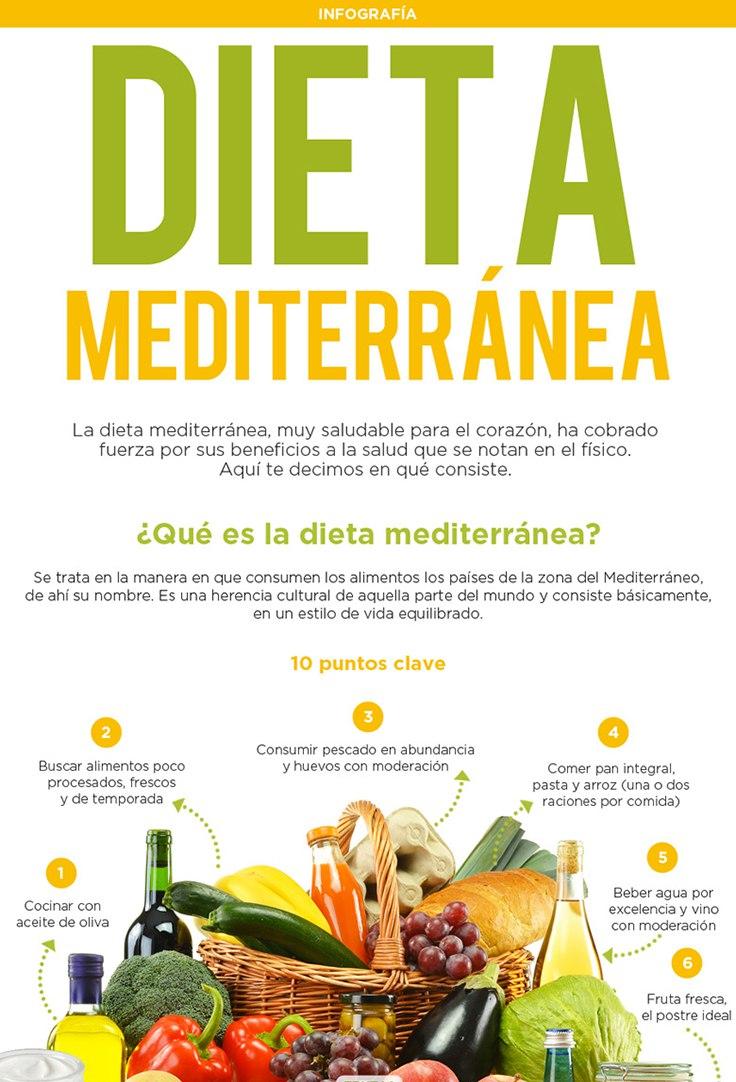 ¿En qué consiste la dieta mediterránea? | Infografías y ...