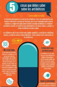 cosas que debes saber sobre los antibióticos