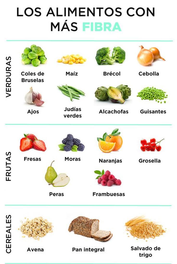 Alimentos ricos en fibra para combatir el estre imiento - Alimentos saludables para el corazon ...