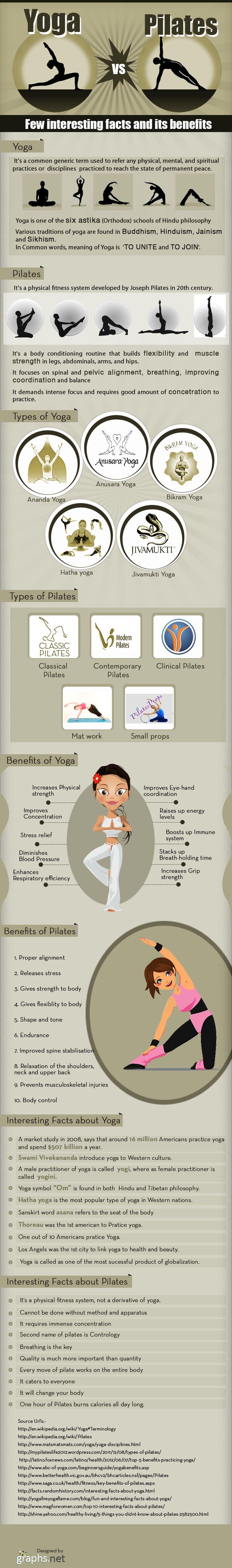 diferencia entre yoga y pilates