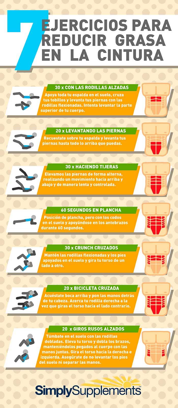 7 ejercicios abdominales para reducir la grasa de la cintura infograf as y remedios - Plan de entrenamiento en casa ...