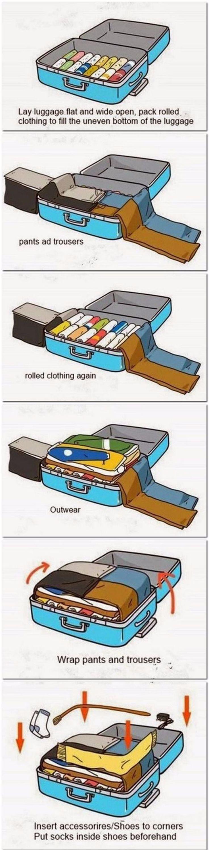 optimizar el espacio en tu maleta