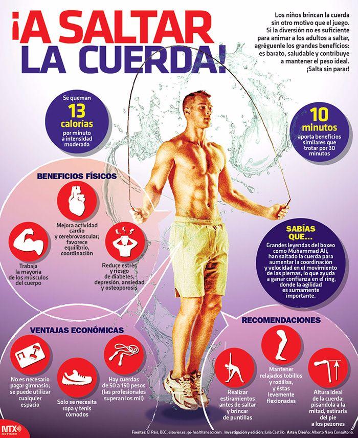 Los sorprendentes beneficios de saltar a la comba for Deportes para adelgazar