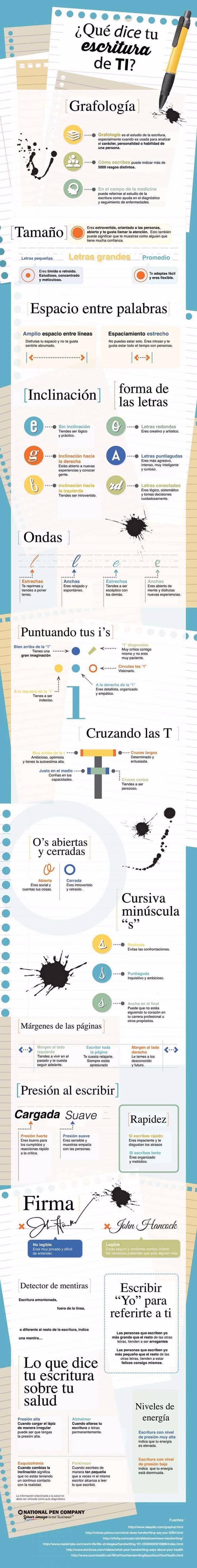 infografía grafología