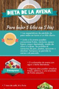 dieta de la avena para adelgazar