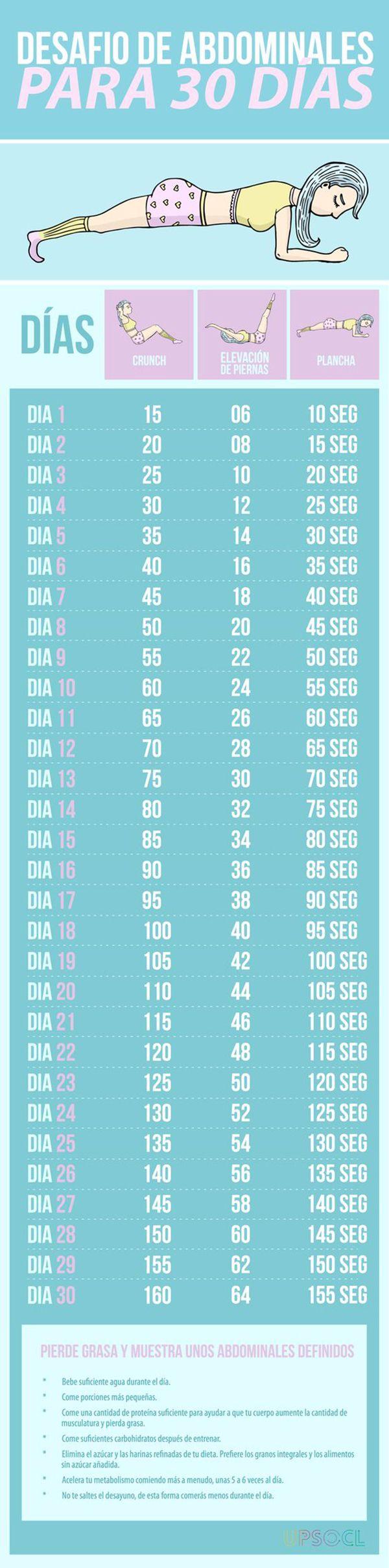 Desafío de abdominales para 30 días
