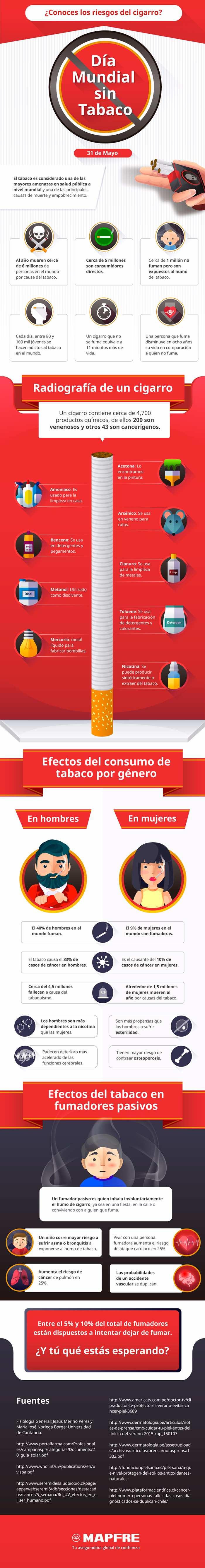efectos de tabaco en la salud