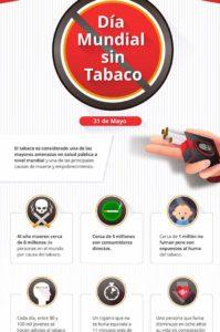 los efectos del tabaco en la salud