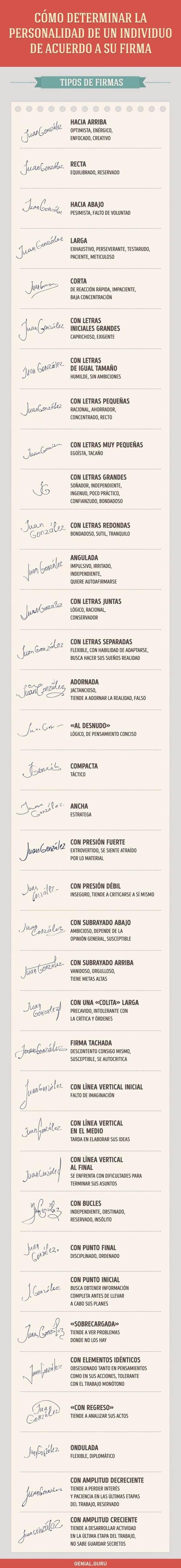 grafología y tipos de firmas