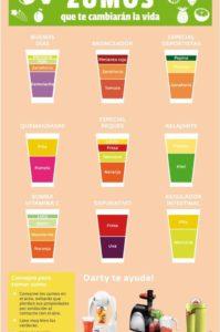 recetas de zumos verdes