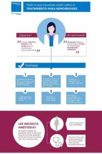 tratamiento para hemorroides en infografía