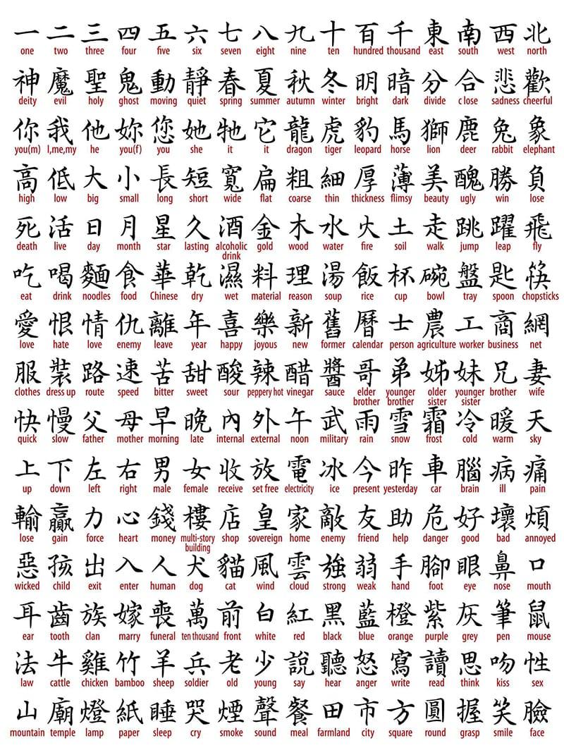 tatuajes pequeños con letras chinas