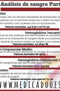 valores de hematíes bajos y altos y hemoglobina