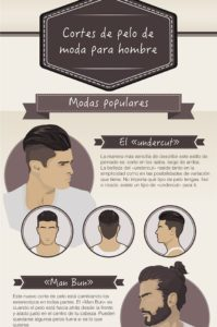 Tips para hombres