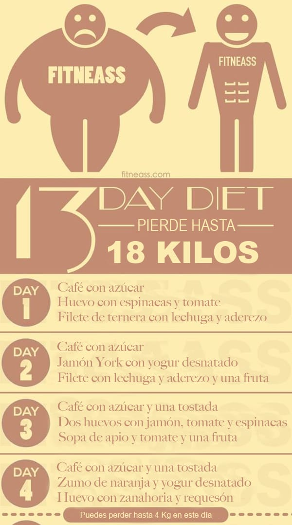 dieta nasa
