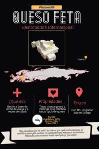 infografía sobre el queso feta