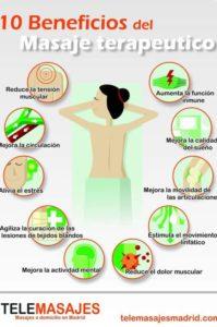 beneficios del masaje terapeutico