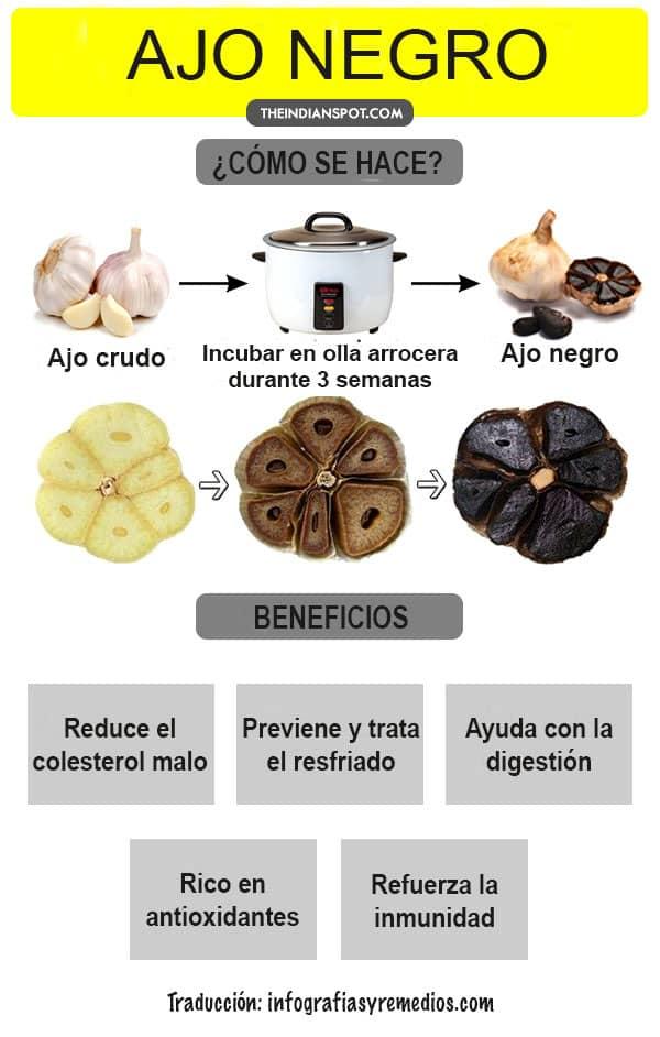 ajo negro en infografía