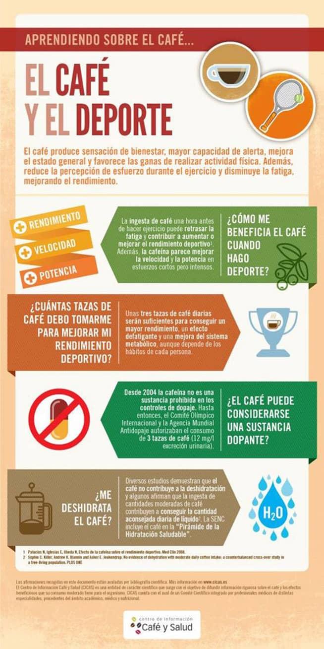 café antes de entrenar y después